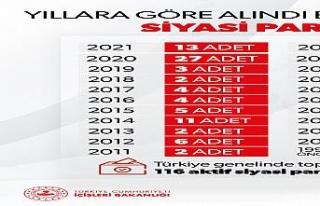 """İçişleri Bakanlığı: """"Türkiye genelinde faaliyette..."""