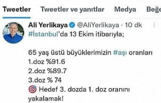 İstanbul Valisi Yerlikaya aşılamadaki son durumu...