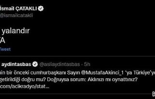 Sözcü Çataklı'dan 'Kıbrıslı 42 yazara Türkiye'ye...