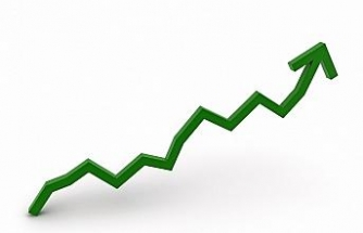 Perakende satış hacmi aylık yüzde 3,8 arttı
