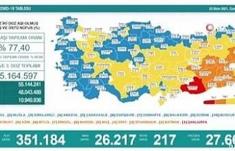 Batı Karadeniz'de vakalar arttı!