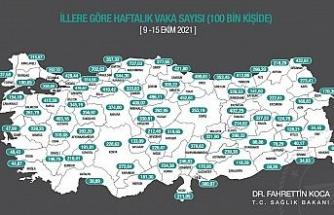 Sağlık Bakanı Koca, 9-15 Ekim arasında vaka sayısının en çok arttığı 10 ili açıkladı
