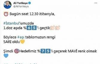 İstanbul'un aşı tablosu rengi sarı oldu